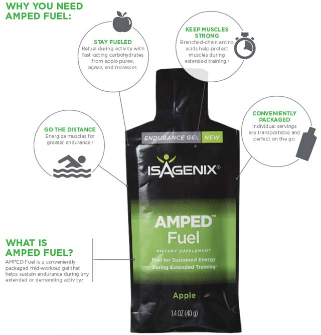 Isagenix AMPED Fuel