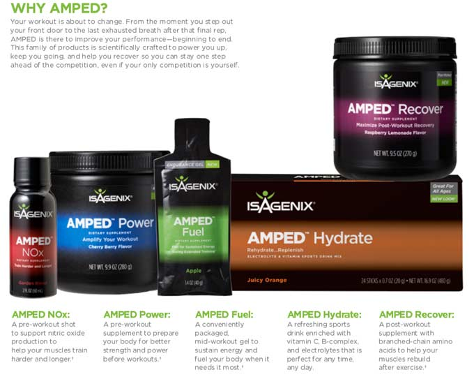 AMPED Workout Line of Products
