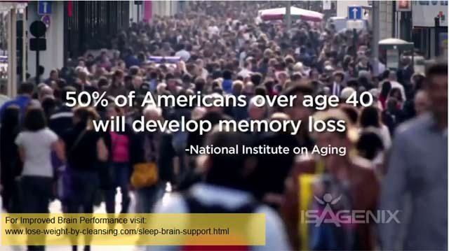 National Institute On Aging Memory Loss