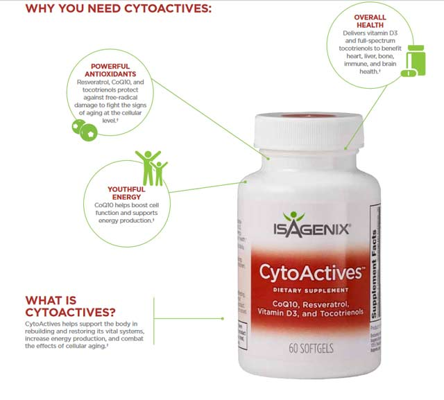 Isagenix CytoActives CoQ10, Resveratrol, Antioxidants