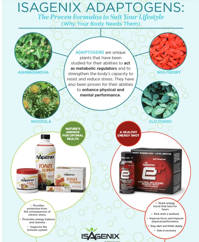 IsaGenix Adaptogens products Ionix Supreme and e+ Energy Drink