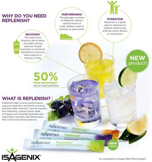 Why Isagenix Replenish Sports Energy Drink